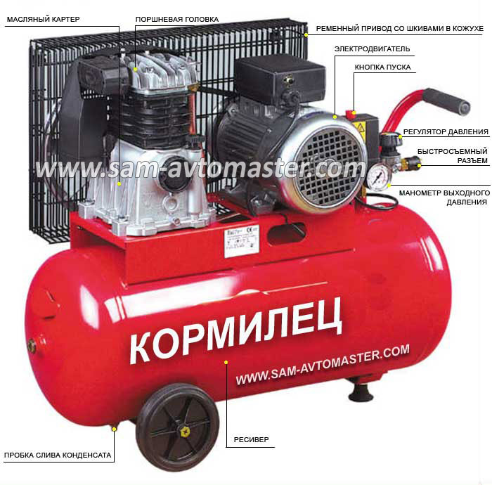 Купить компрессор для гаража металлический гараж признать право собственности